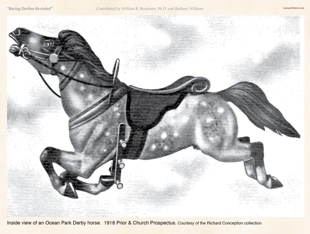 Inside view of an Ocean Park Derby horse.  1918 Prior & Church Prospectus.Courtesy of the Richard Conception collection